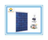 Heißer verkaufenpolykristalliner Sonnenkollektor 60W mit hoher Leistungsfähigkeit