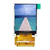 Pantalla de visualización del LCD para el equilibrio electrónico