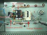 De commerciële Oven van het Brood van het Dek van de Machine van de Bakkerij Dubbele Elektrische voor Restaurant