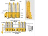 Multifunktionstyp Erdnuss-Trockner-Maschine