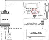 Reprodutor de CDs do carro para o adaptador auxiliar de USB/SD/na alta qualidade
