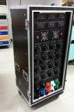 قوة إمداد تموين إنتاج [إلتريكل] خزانة مع [سكبإكس] وصلات