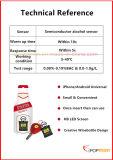 2 в 1 датчике Breathalyzer спирта анализатора дыхания тестера спирта