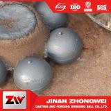 La bola de pulido más nueva para la varias mina y planta del cemento