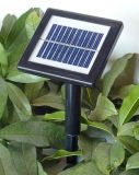 Regolatore dell'indicatore luminoso di comitato solare di PV di vetro con la batteria Polycrystal 15*13
