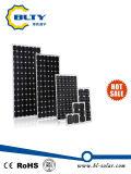 el mono panel solar 50W para la luz de calle solar