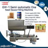 자동 장전식 1대의 맨 위 소스 충전물 기계 (GW-1)