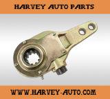 HvSA36緩い調節装置(KN 48001)