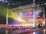 De openlucht Bundel van de Verlichting van het Stadium van China van de Tentoonstelling van het Overleg van de Spon Mooie