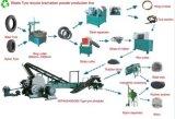 폐기물 고무 재생 생산 라인
