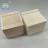 El rto panales de cerámica como soporte de transferencia de calor