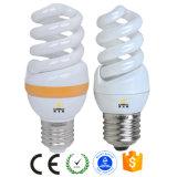 24W PC CFL halbe gewundene energiesparende Lampe