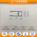 Fornecedor de Guangzhou perfil de alumínio para portas e janelas
