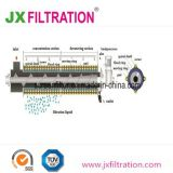 Pjdl352 Prensa-filtro Freio Multidisco Parafuso Máquina de desidratação de lamas