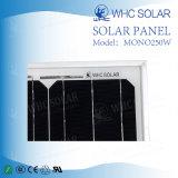 セリウムのRoHS ISOの公認の太陽電池パネルのセルとの30V 250W