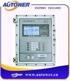 制御弁、流れメートル、ポンプ、レベルのためのオイルのターミナルPLCのバッチコントローラ
