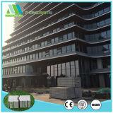 Comité van de Muur van de Weerstand van het Effect van het samengestelde Materiaal het Lichtgewicht voor de Projecten van de Bouw