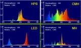 используемая система электронного балласта 315W CMH Hydroponic растет сбывание светов