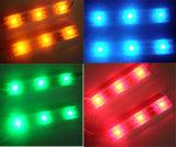 Módulo LED piraña Non-Waterproof