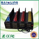 Passerelle GSM Wavecom Q2406 Q24plus Recharge mobile 64 Port Modem GSM à la commande