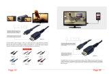 Cavo di HDMI