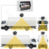 """7 """" Systeem van de Auto van de Monitor van het Scherm van de Vierling Rearview met de Camera van het Ontwerp van de Koepel"""