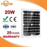 panneau solaire du module 20W solaire pour le système de picovolte
