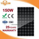공장 태양 에너지 시스템을%s 직매 150W 태양 전지판