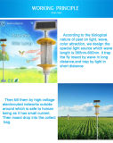 害虫のカのはえのゴキブリのガのための太陽昆虫のキラーランプ