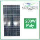 Панель солнечных батарей 200W цены по прейскуранту завода-изготовителя поли для домашней пользы силы