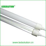 Lámpara de minería de bajo voltaje de luz impermeable del tubo del LED