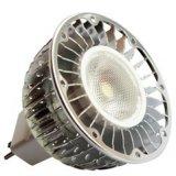 Светодиодный прожектор (если-LS60001)