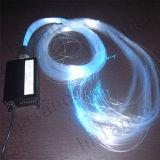 Uitrustingen van de Verlichting van de vezel de Optische
