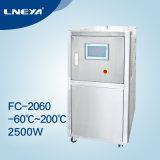 La refrigeración calefacción termostato termostática FC-2060