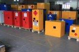 Governo di memoria del gas di sicurezza del laboratorio (PS-SC-013)