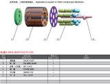 La Chine La fabrication de pièces de rechange hydraulique excavatrice B2PV pour pompe hydraulique principale B2PV75/105/186