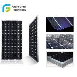 Солнечная панель фотоэлемента системы 150W гибкая