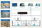 Производство система вызова медсестры с Customzied Serivce