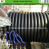 PVC HDPE трубы производства механизма дренаж сточных вод