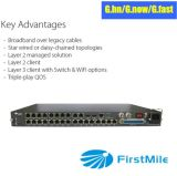 Soluzione veloce di Fttdp G. per l'aggiornamento del ADSL/VDSL all'accesso di Giga