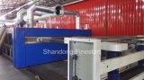 Macchinario di Stenter della regolazione di calore per rifinitura della tessile