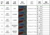Selbst5d LED Firmenzeichen-Abzeichen-Licht für Hyundai