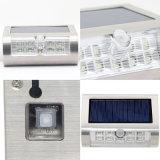 판매를 위한 옥외 LED 운동 측정기 빛이 최고 태양 강화한 벽에 의하여 점화한다