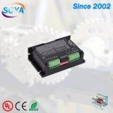 NEMA 34 4.5NM IP65 de circuito cerrado de alta eficiencia con la promoción del Controlador de motor paso a paso