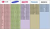 標準的なEのタバコ電池Samsung Inr18650-30qのSamsung 30q 18650 3000mAh 3.7Vの充電電池のためのUs18650vt電池