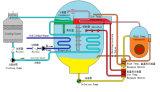Мини-солнечного газа центральный кондиционер (ZRX-115)