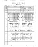 La pureza del bajo precio de polvo de diamante sintético, el DMP-E