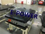 Batteria di litio personalizzata del pacchetto 48V 72V 96V 144V 200V accumulatore per di automobile elettrica