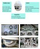 Безопасность CCTV IP в Интернете с помощью формата RS485 Тепловой камеры