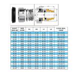 Joint mécanique de pompe de Hilge